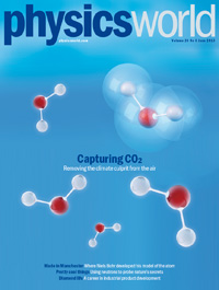 Physics World cover, June 2013